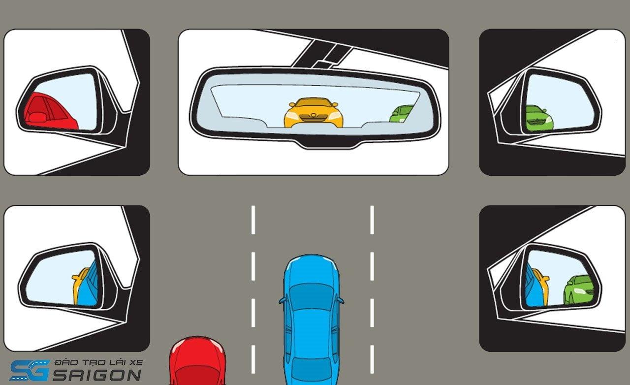 Điều chỉnh ghế ngồi lái xe và gương chiếu hậu