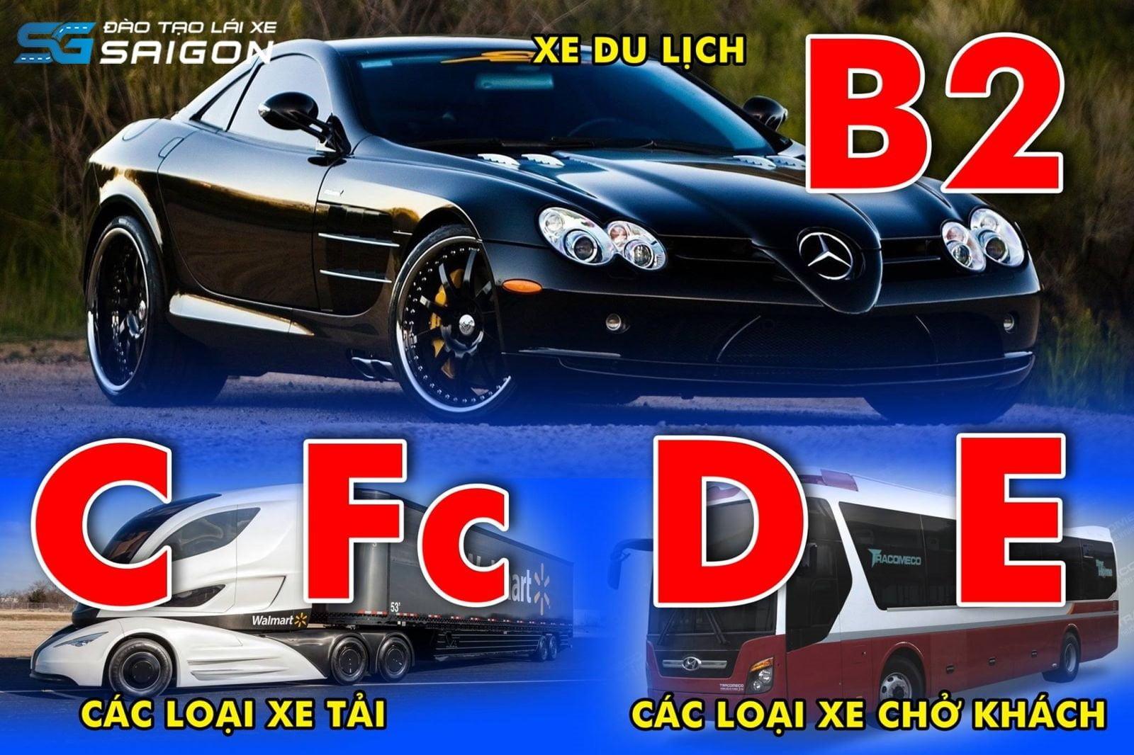 Bằng lái xe FC là gì?